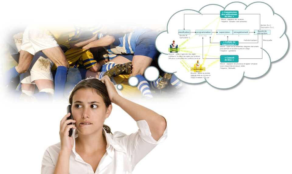 cadre de bloc, mêlée rugby, processus